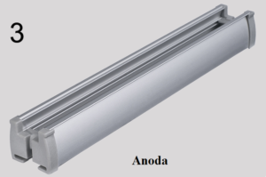 Profil Anoda
