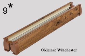 Profil Winchester